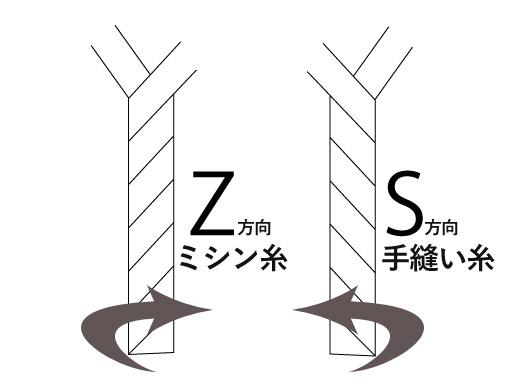ミシン糸と手縫い糸の違い